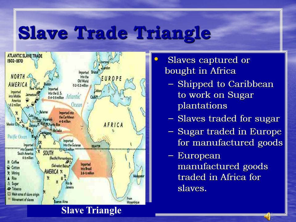 Slave Trade Triangle :Slaves captured or bought in Africa