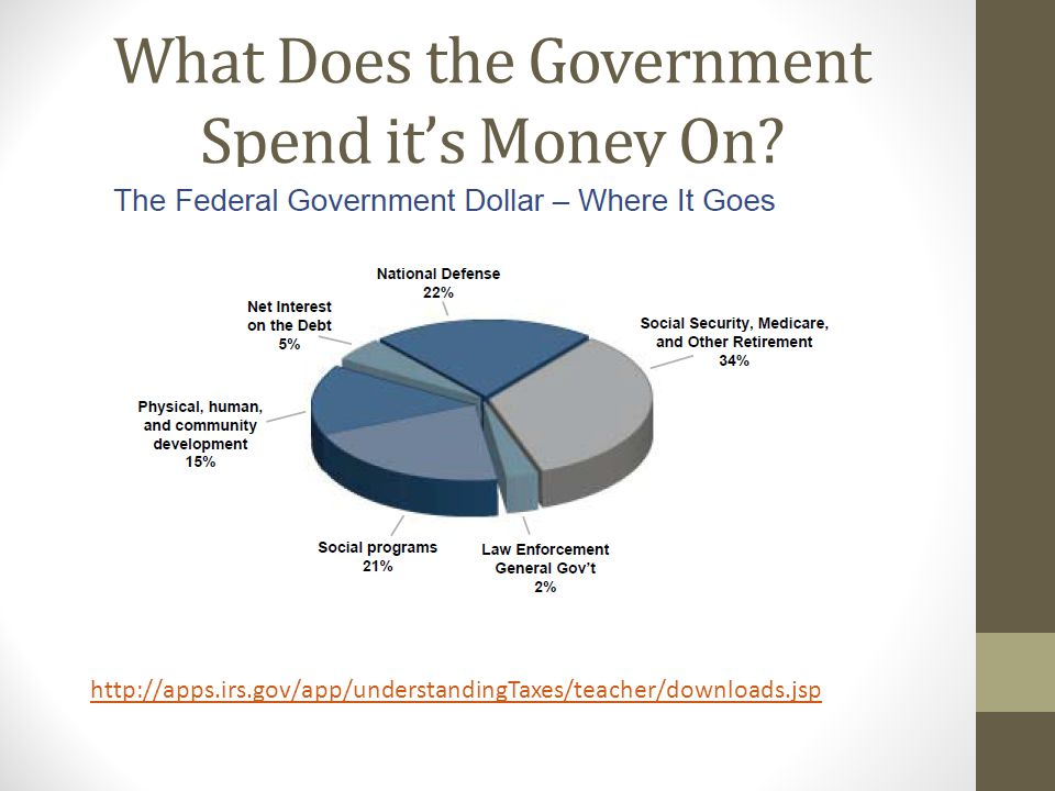 What Does the Government Spend it's Money On