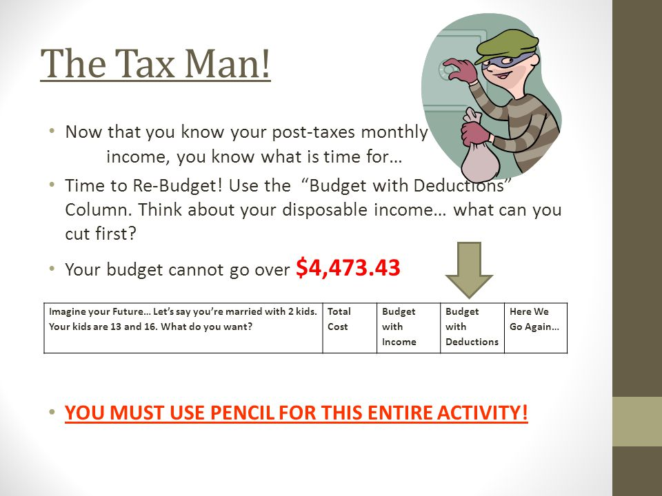 The Tax Man! YOU MUST USE PENCIL FOR THIS ENTIRE ACTIVITY!