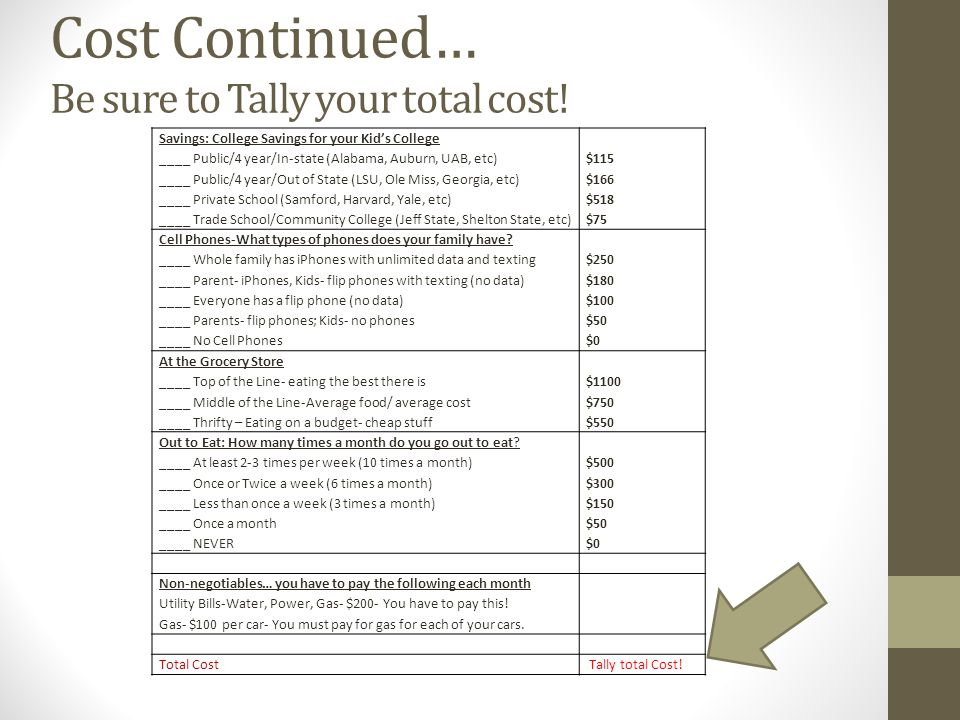 Cost Continued… Be sure to Tally your total cost!