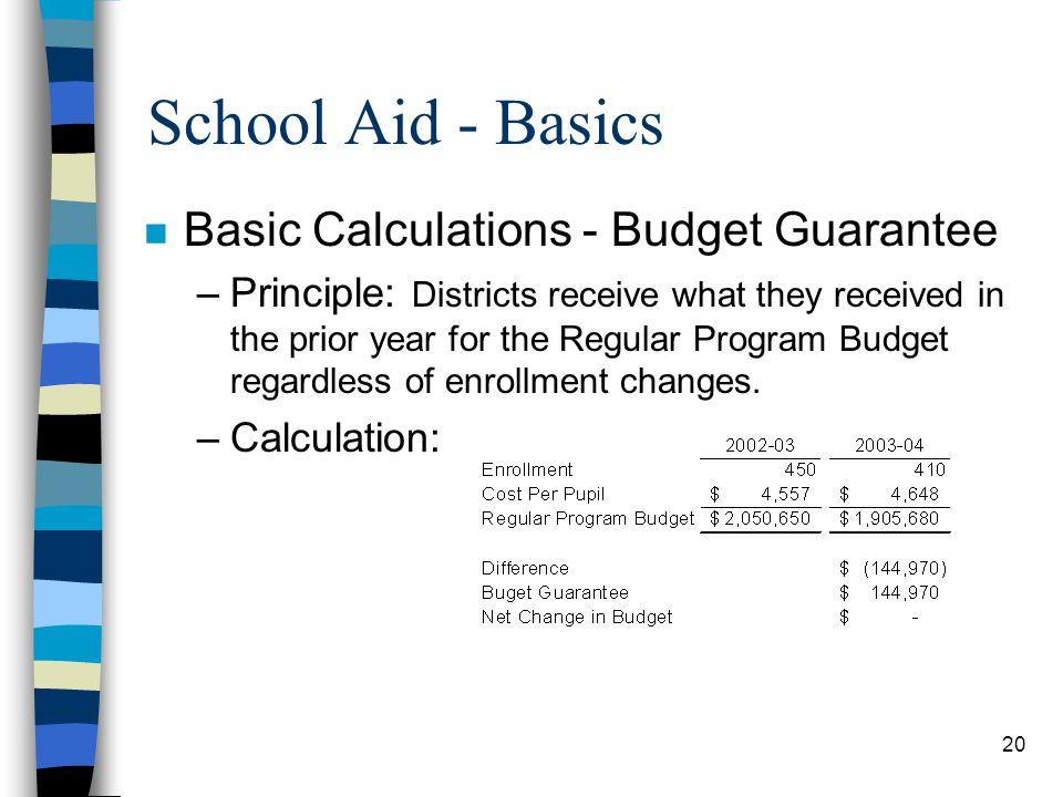 School Aid - Basics Basic Calculations - Budget Guarantee