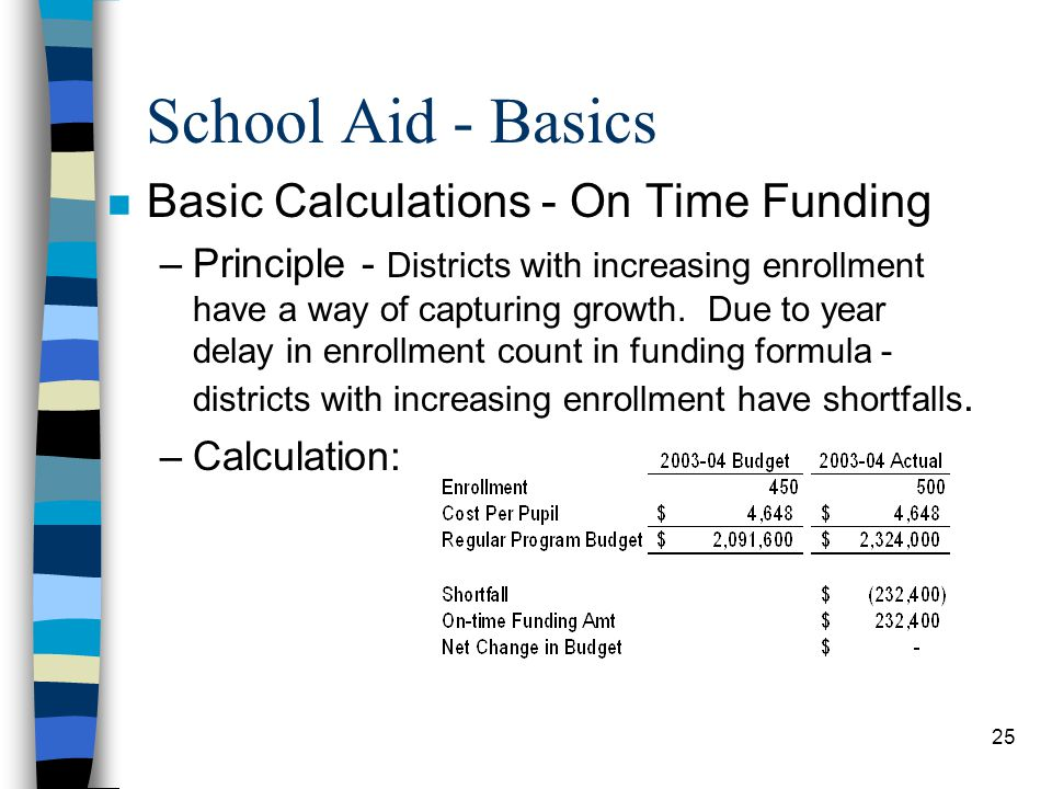School Aid - Basics Basic Calculations - On Time Funding