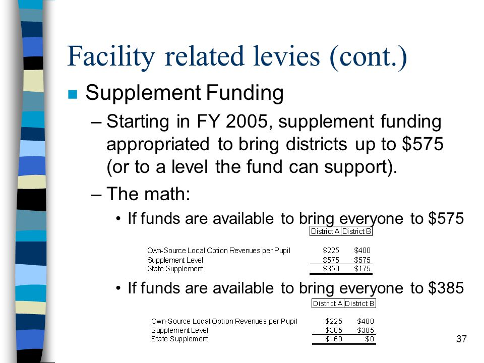 Facility related levies (cont.)