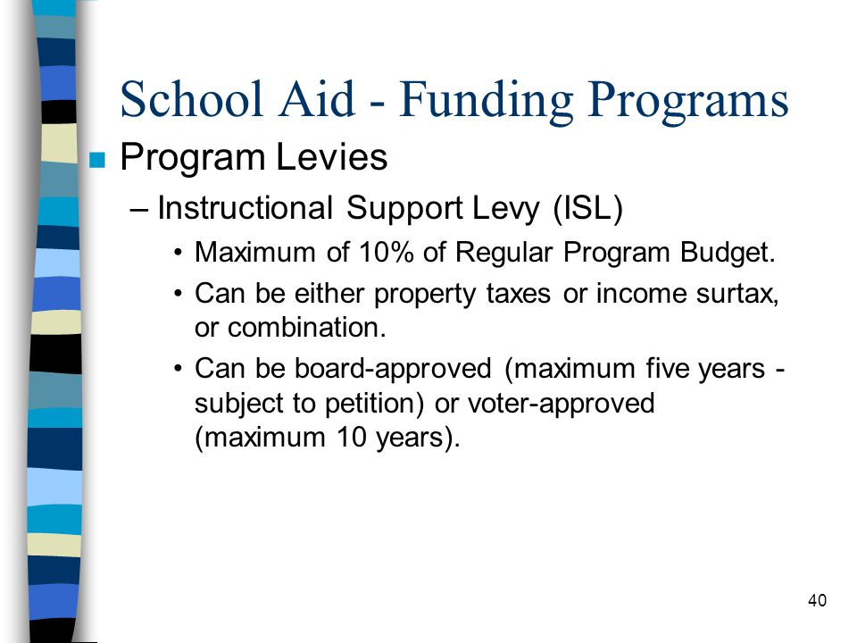 School Aid - Funding Programs