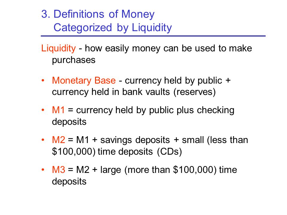 3. Definitions of Money Categorized by Liquidity