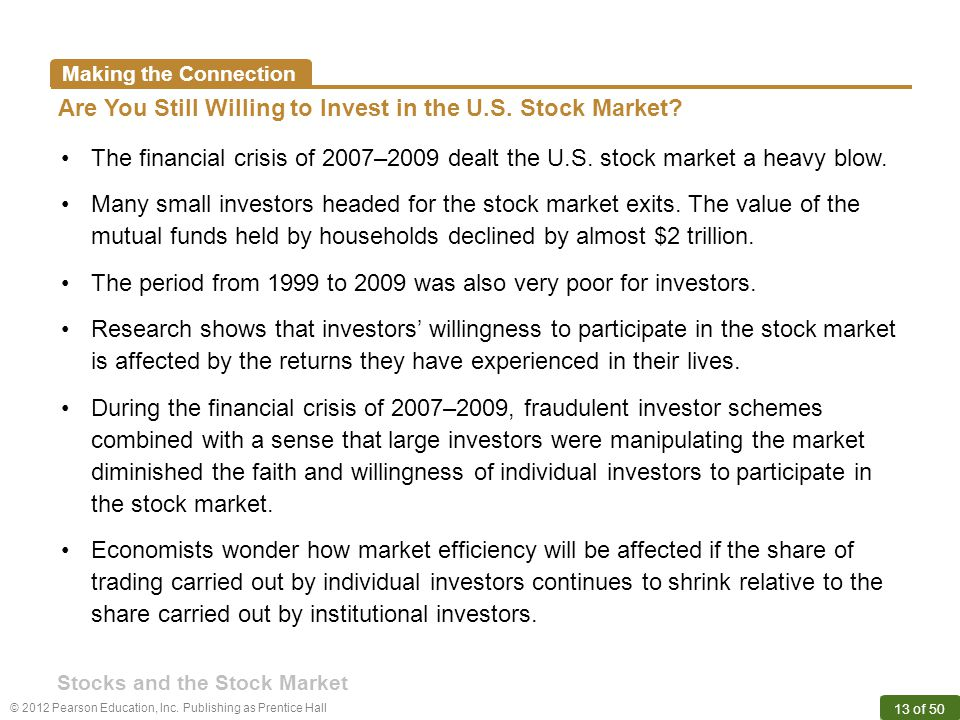 Are You Still Willing to Invest in the U.S. Stock Market