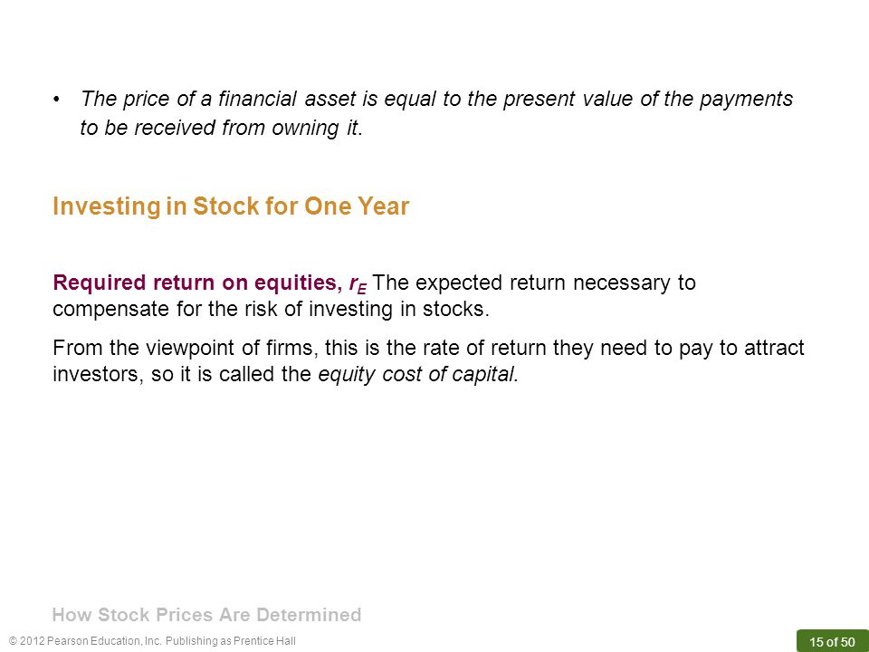 How Stock Prices Are Determined