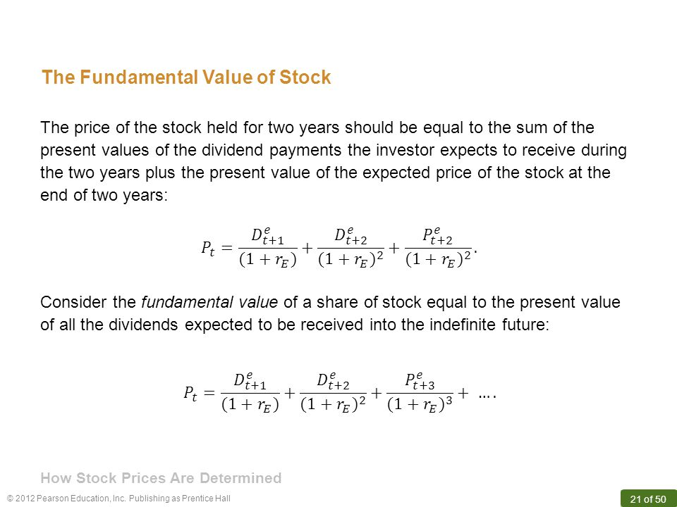 The Fundamental Value of Stock