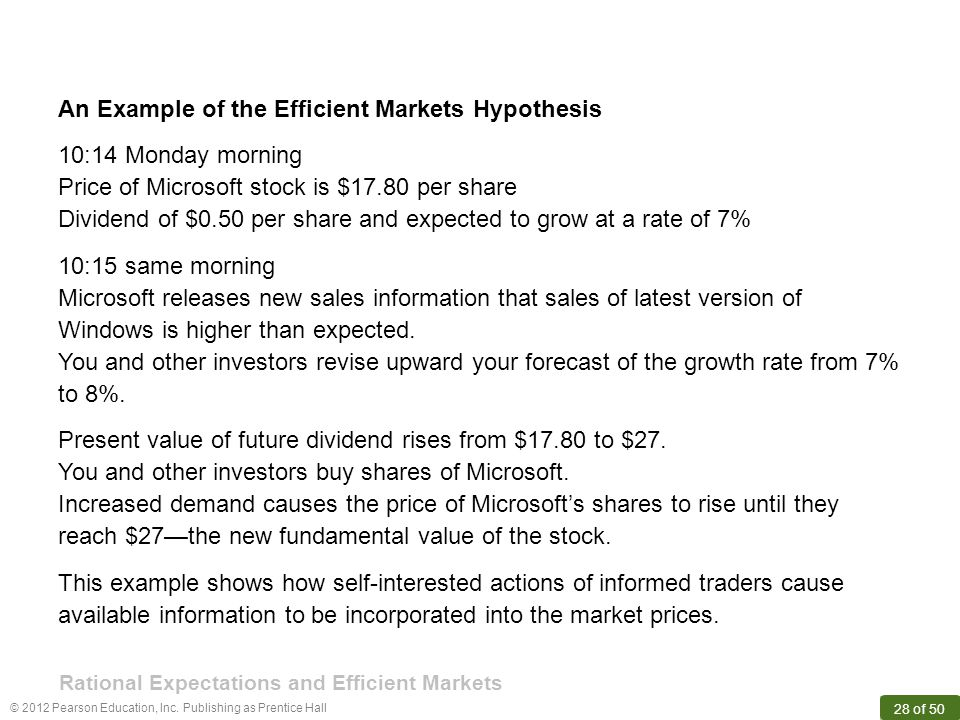 An Example of the Efficient Markets Hypothesis 10:14 Monday morning