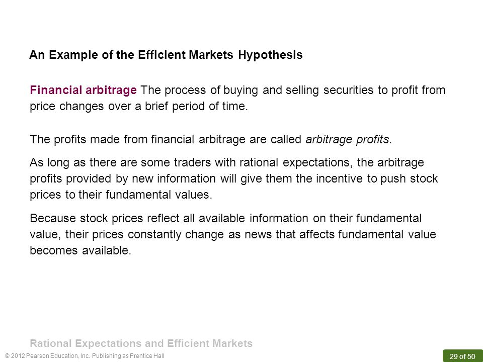 An Example of the Efficient Markets Hypothesis