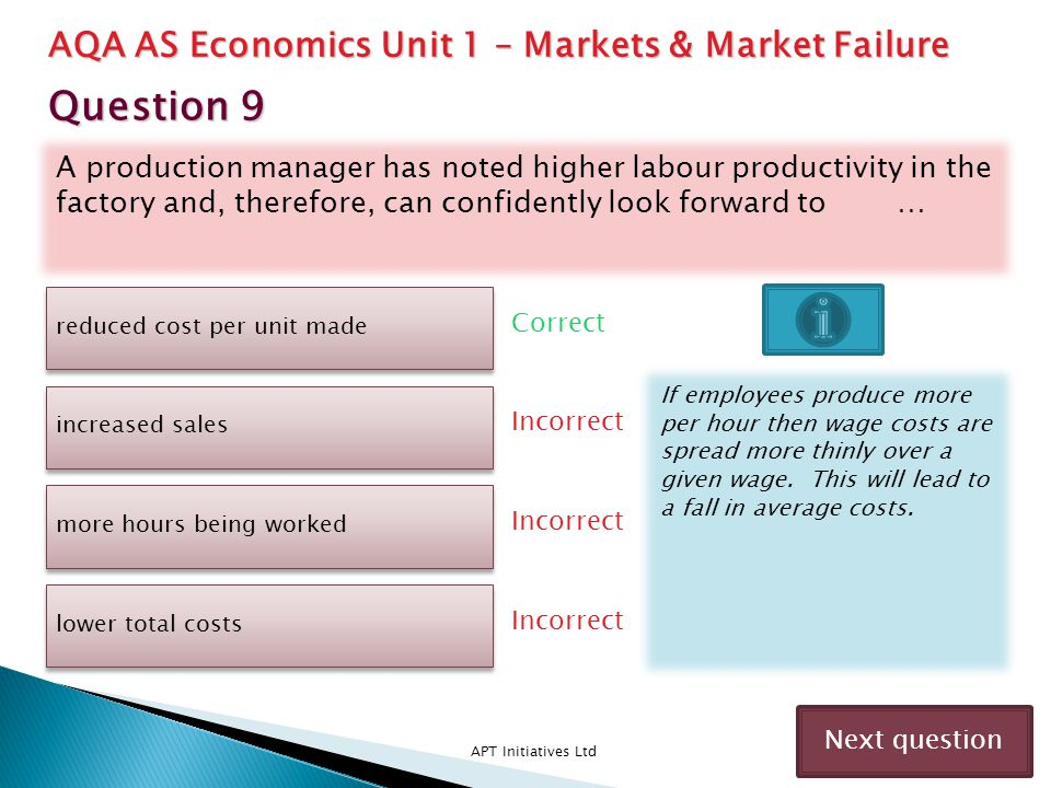Question 9 AQA AS Economics Unit 1 – Markets & Market Failure