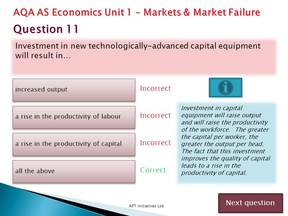Question 11 AQA AS Economics Unit 1 – Markets & Market Failure