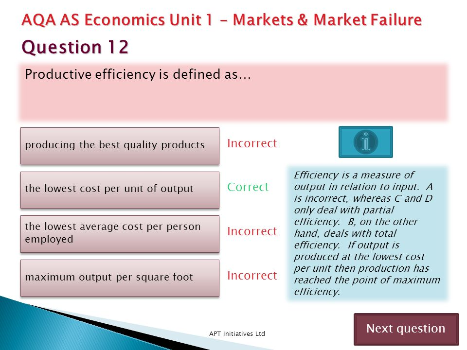 Question 12 AQA AS Economics Unit 1 – Markets & Market Failure