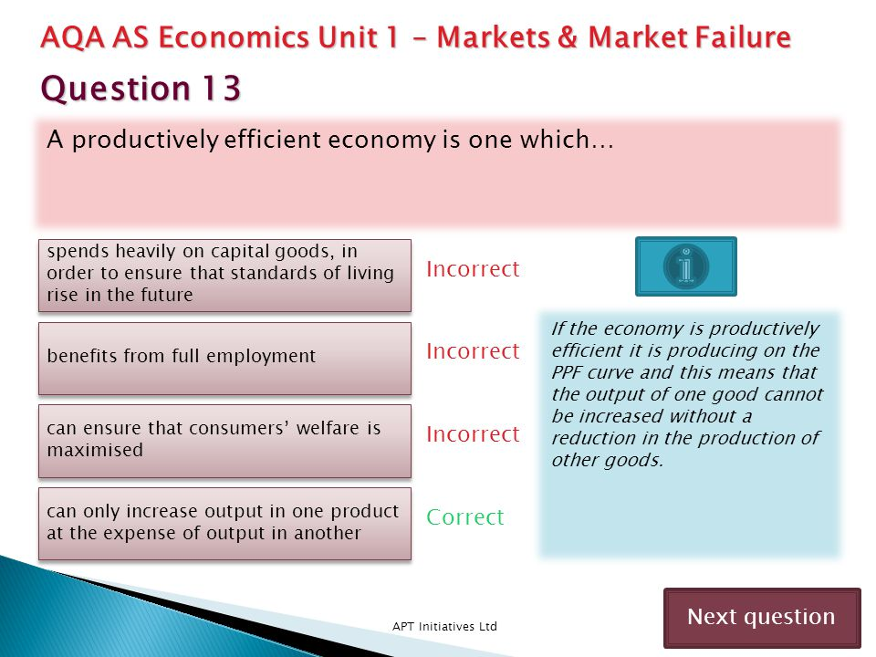 Question 13 AQA AS Economics Unit 1 – Markets & Market Failure