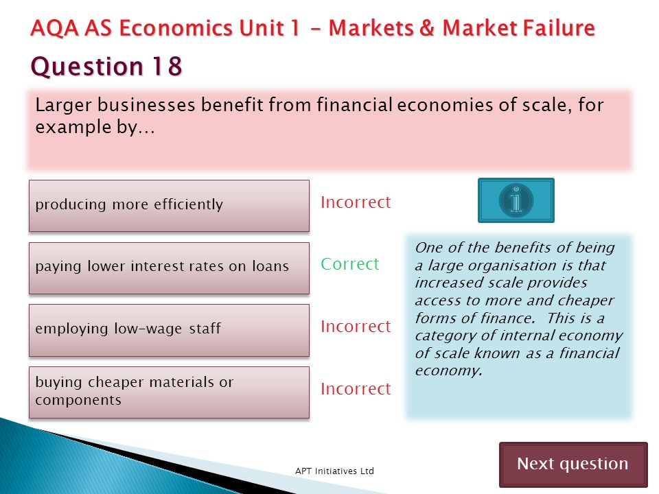Question 18 AQA AS Economics Unit 1 – Markets & Market Failure