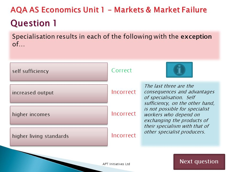 Question 1 AQA AS Economics Unit 1 – Markets & Market Failure