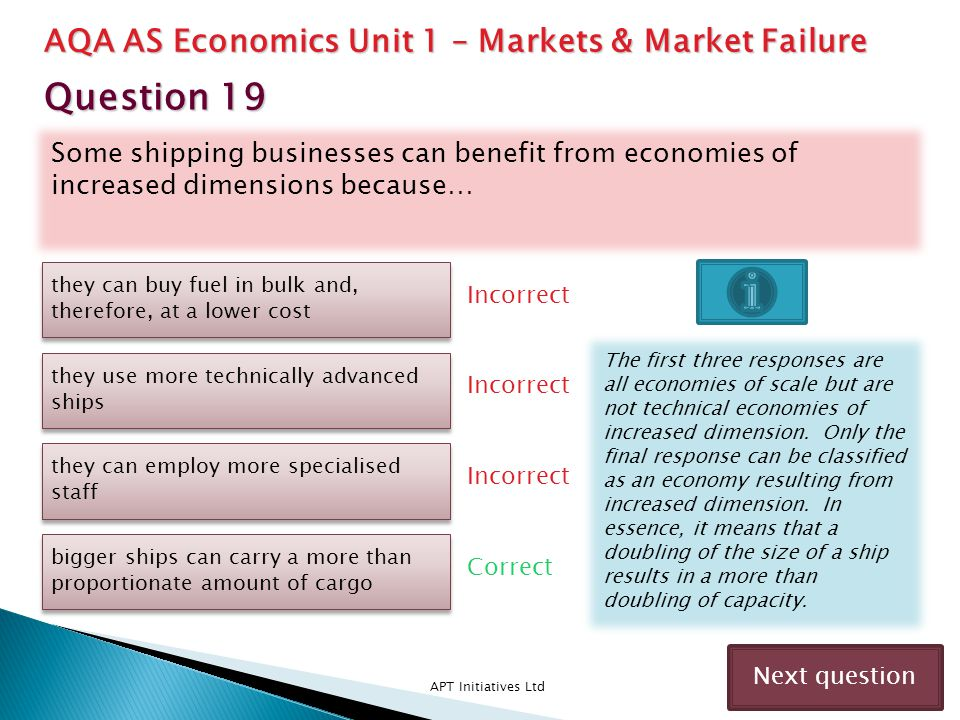 Question 19 AQA AS Economics Unit 1 – Markets & Market Failure
