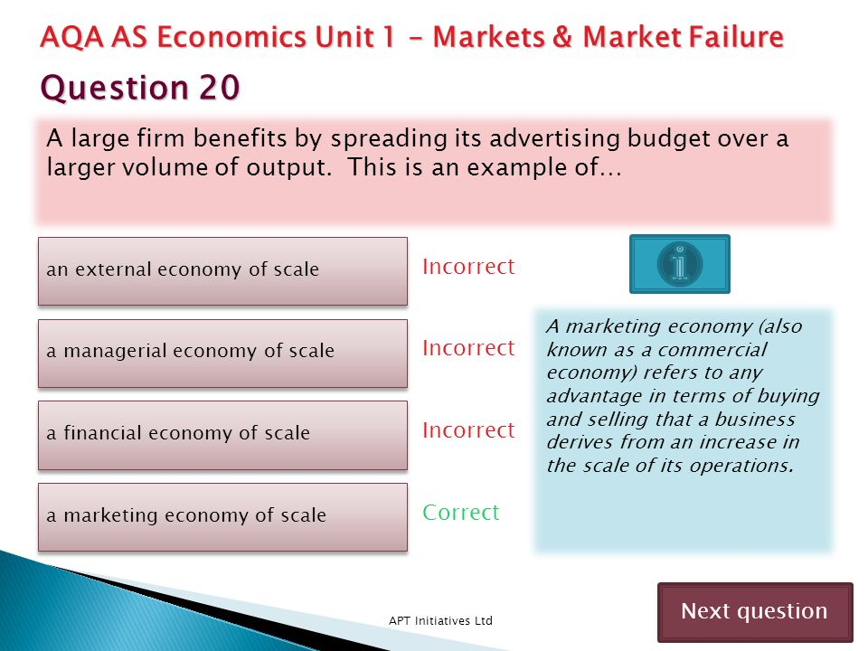 Question 20 AQA AS Economics Unit 1 – Markets & Market Failure