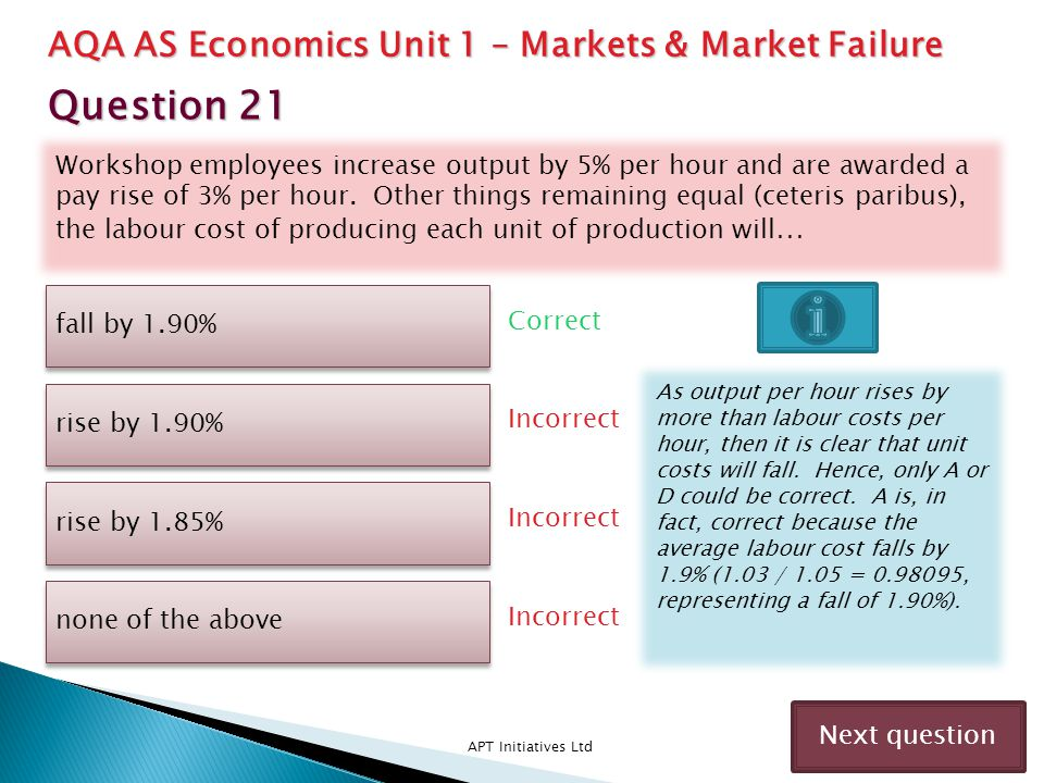 Question 21 AQA AS Economics Unit 1 – Markets & Market Failure
