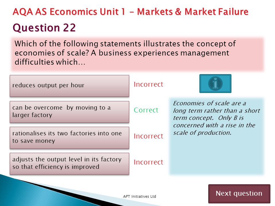 Question 22 AQA AS Economics Unit 1 – Markets & Market Failure