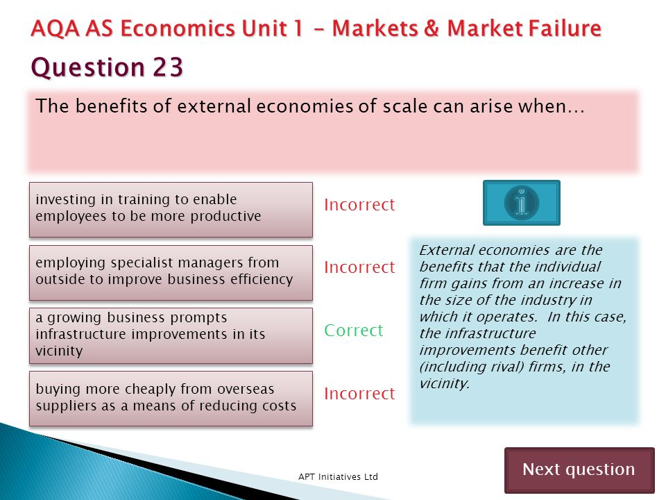 Question 23 AQA AS Economics Unit 1 – Markets & Market Failure