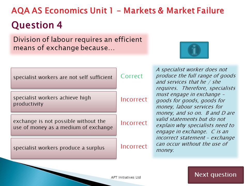 Question 4 AQA AS Economics Unit 1 – Markets & Market Failure