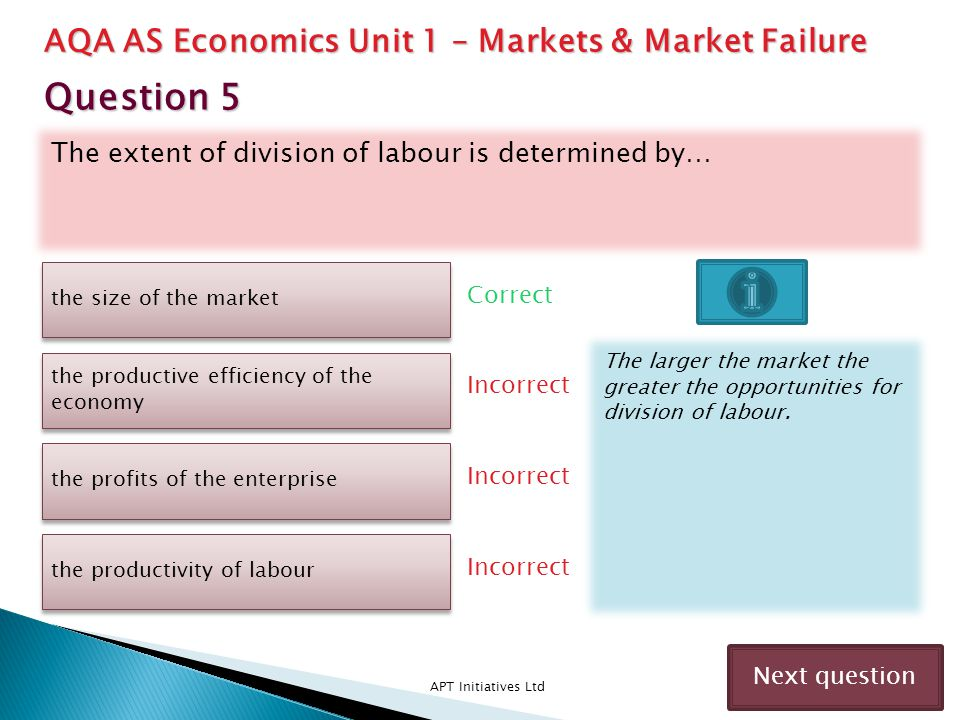 Question 5 AQA AS Economics Unit 1 – Markets & Market Failure