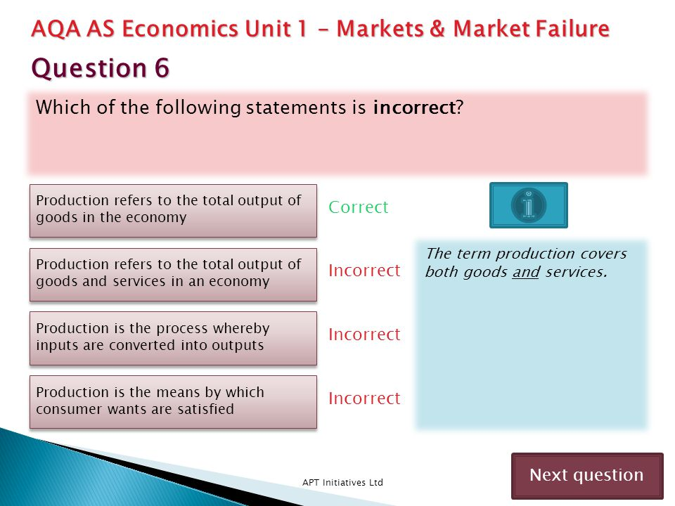 Question 6 AQA AS Economics Unit 1 – Markets & Market Failure