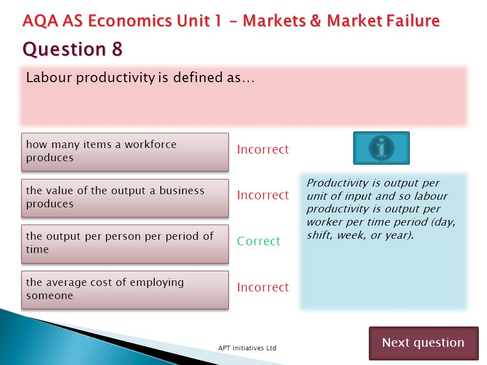 Question 8 AQA AS Economics Unit 1 – Markets & Market Failure