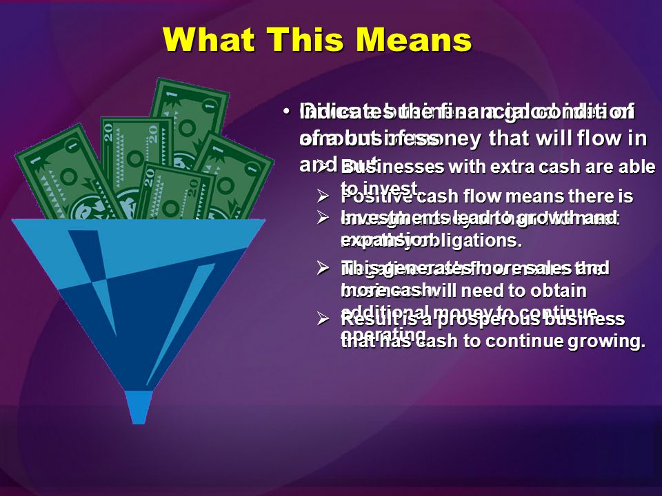 What This Means Indicates the financial condition of a business