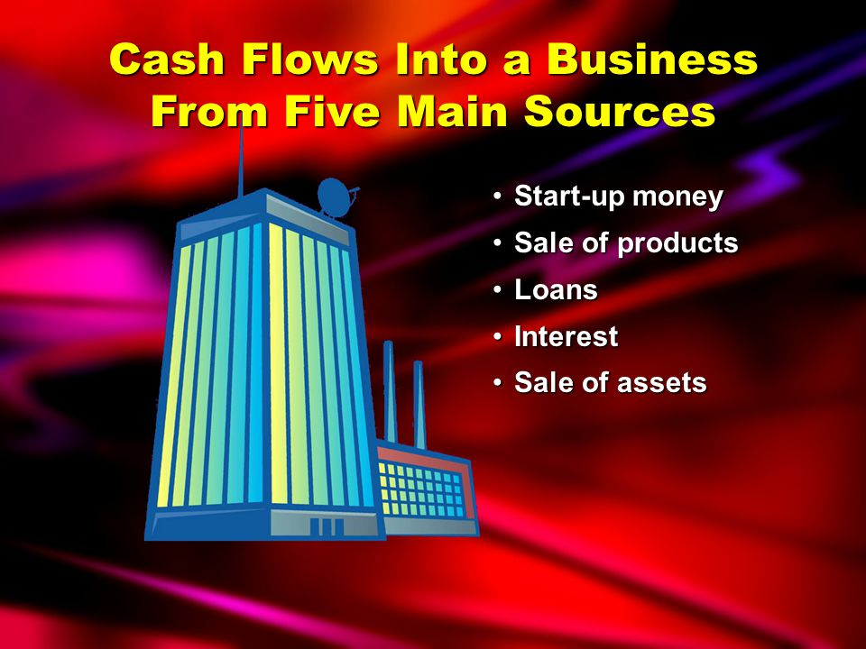 Cash Flows Into a Business From Five Main Sources