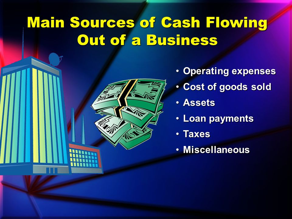 Main Sources of Cash Flowing Out of a Business