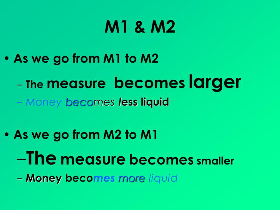 The measure becomes smaller