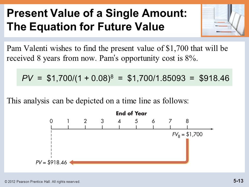Present Value of a Single Amount: The Equation for Future Value