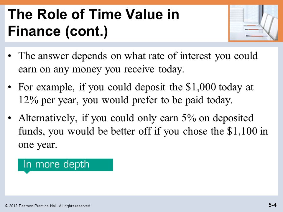 The Role of Time Value in Finance (cont.)