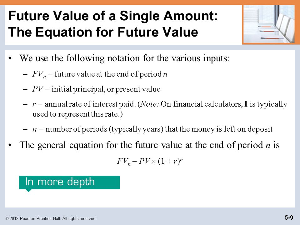 Future Value of a Single Amount: The Equation for Future Value