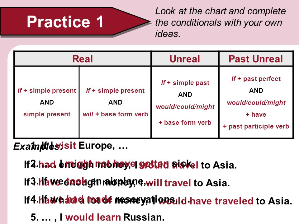 Practice 1 Real Unreal Past Unreal Examples: If I had enough money, …