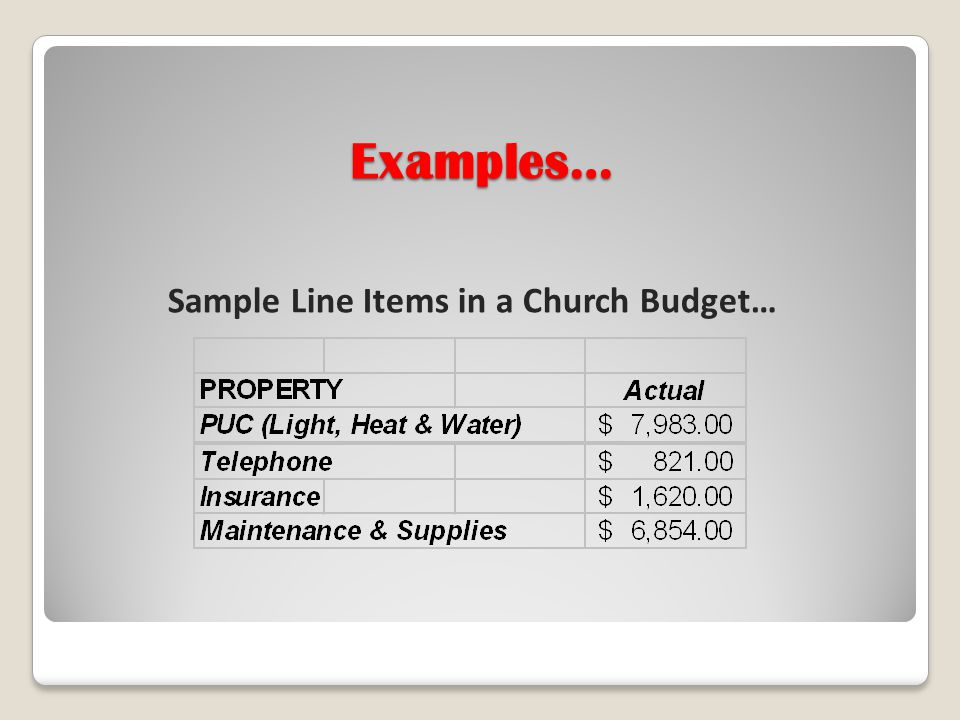 Sample Line Items in a Church Budget…