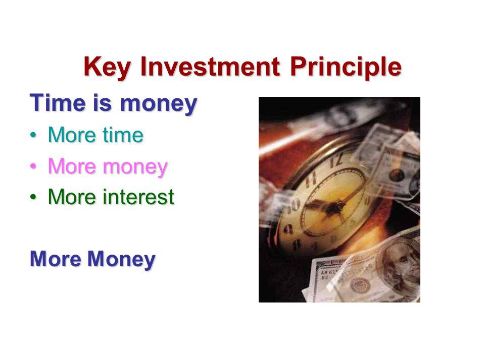 Key Investment Principle