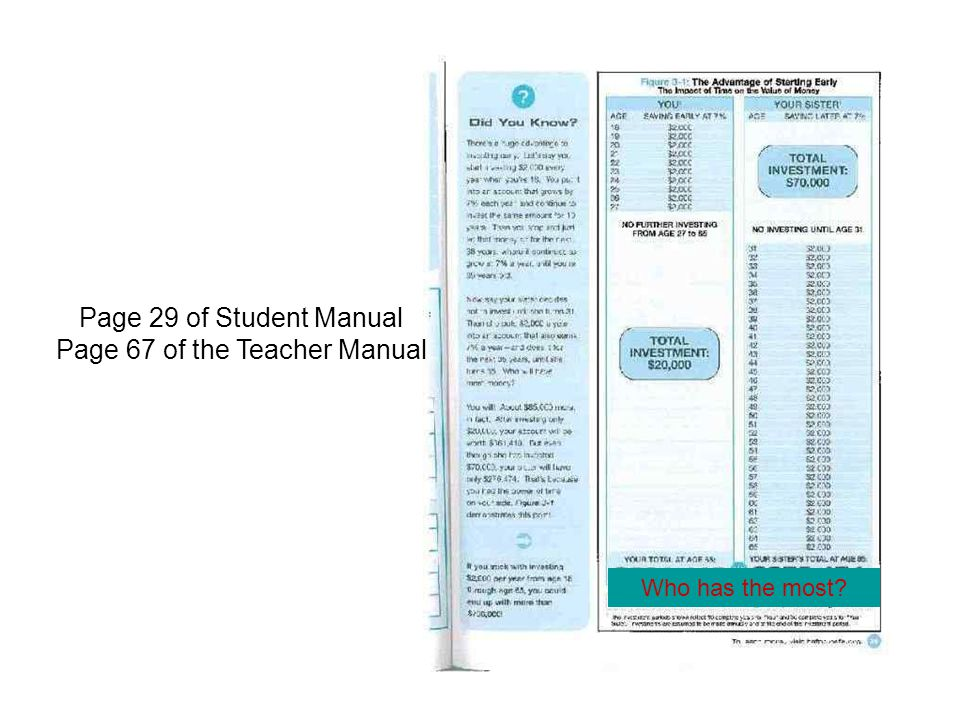 Page 67 of the Teacher Manual