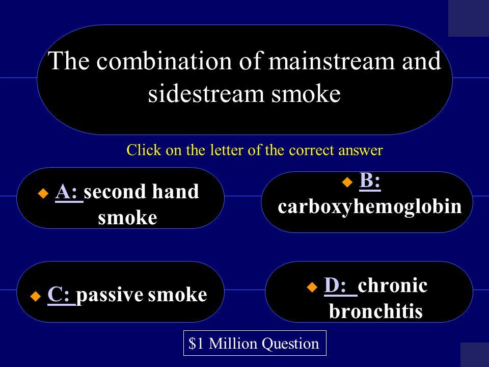 The combination of mainstream and sidestream smoke