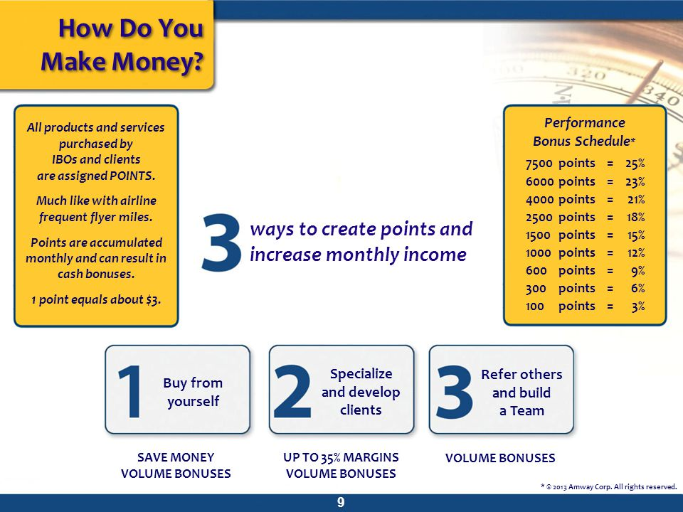 How Do You Make Money All products and services purchased by. IBOs and clients. are assigned POINTS.