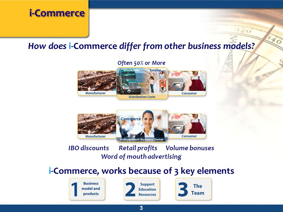 i-Commerce How does i-Commerce differ from other business models