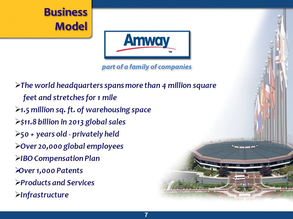 Business Model The world headquarters spans more than 4 million square