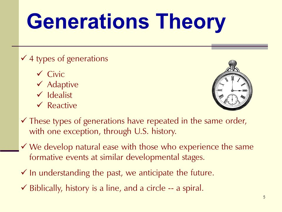 Generations Theory 4 types of generations Civic Adaptive Idealist