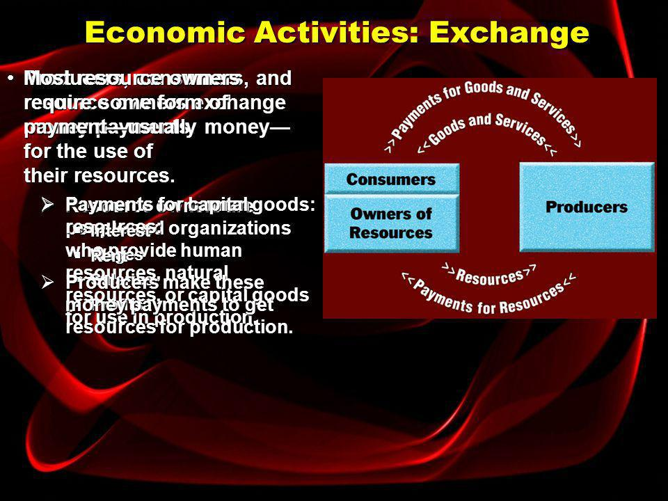 Economic Activities: Exchange