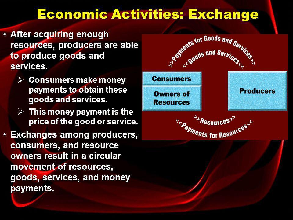 Economic Activities: Exchange