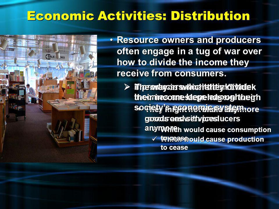 Economic Activities: Distribution