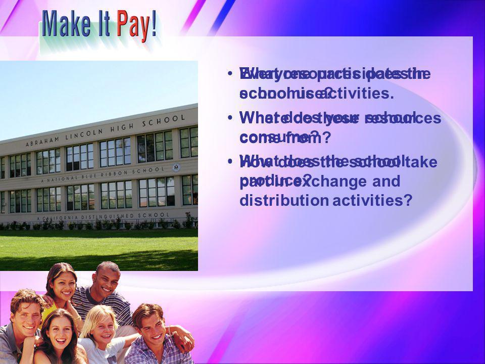 Everyone participates in economic activities.