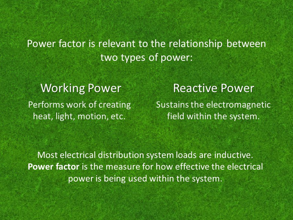 Working Power Reactive Power